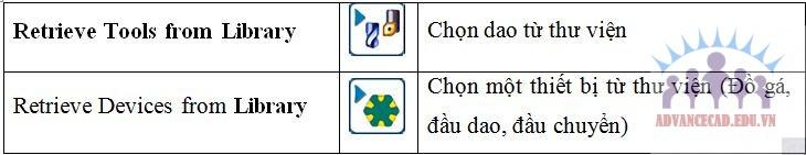 nx9thongso1