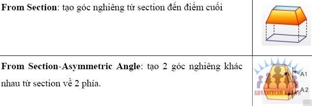 thaotacnx9.13