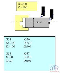 tien-cnc7