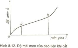 hien-tuong-gia-cong-kim-loại-x3xx